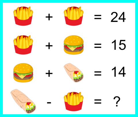 Chips, Burger Puzzle